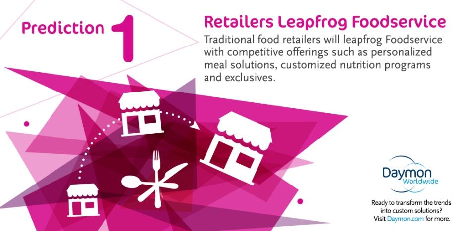 RetailPredictions_Twitter_Pred1