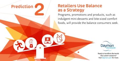 RetailPredictions_Twitter_Pred2